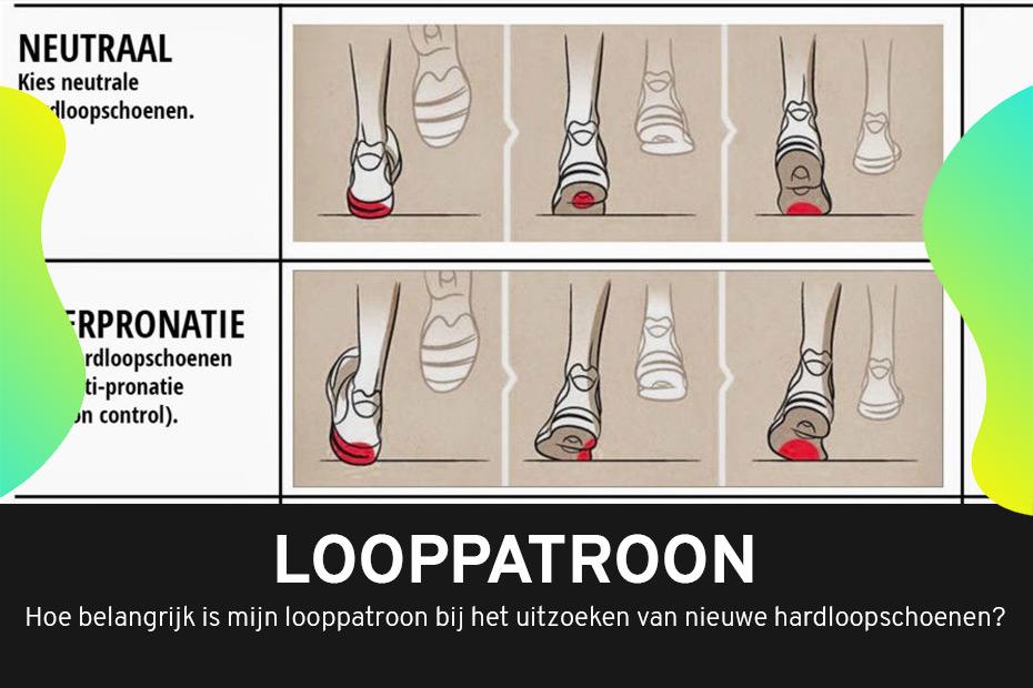 looppatroon